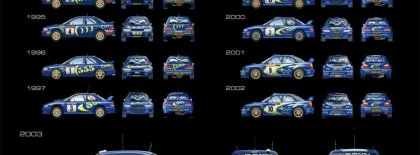 Subaru Impreza Revolution33 Facebook Covers
